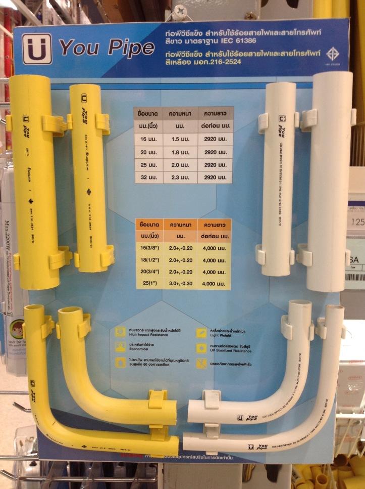รูปตัวอย่างแสดง ชื่อขนาด มิติและเกณฑ์ความคลาดเคลื่อนของท่อไฟฟ้า ทั้งแบบ มอก. และ IEC